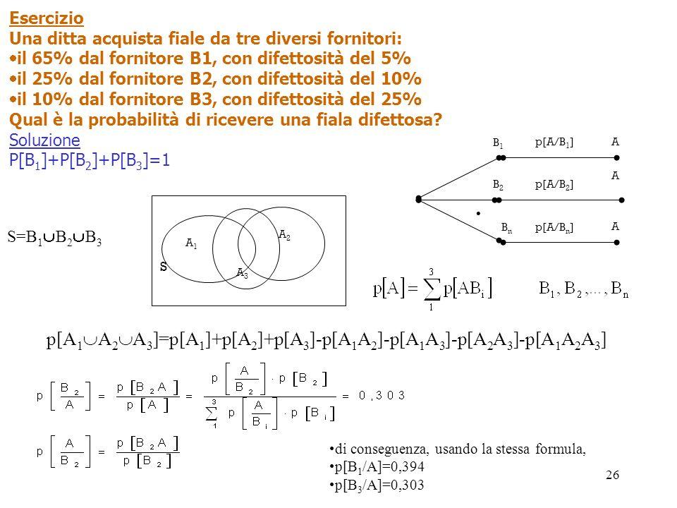 p[A1A2A3]=p[A1]+p[A2]+p[A3]-p[A1A2]-p[A1A3]-p[A2A3]-p[A1A2A3]